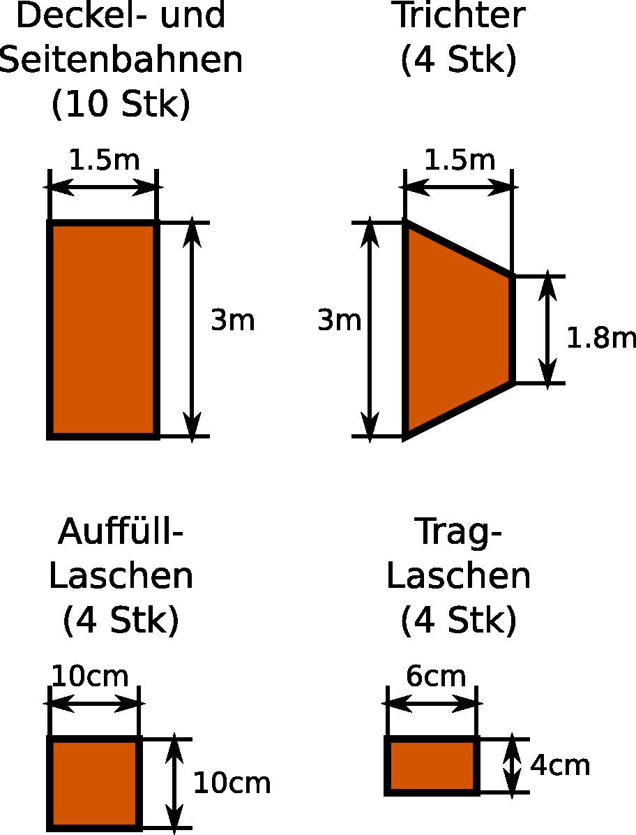 schnittmuster – ascii_ch