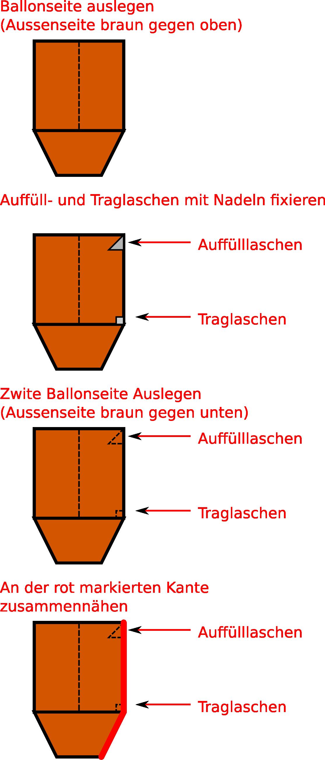 Modell Heissluftballon – ascii_ch